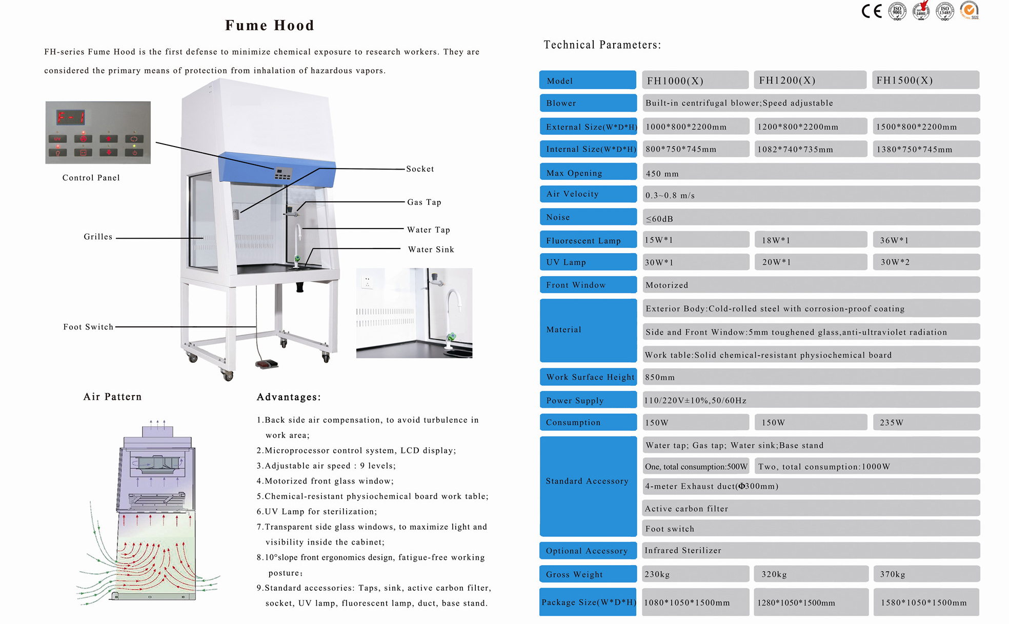 Adjustable 60hz Filter Fume Hood With Active Carbon Click To Zoom In 2
